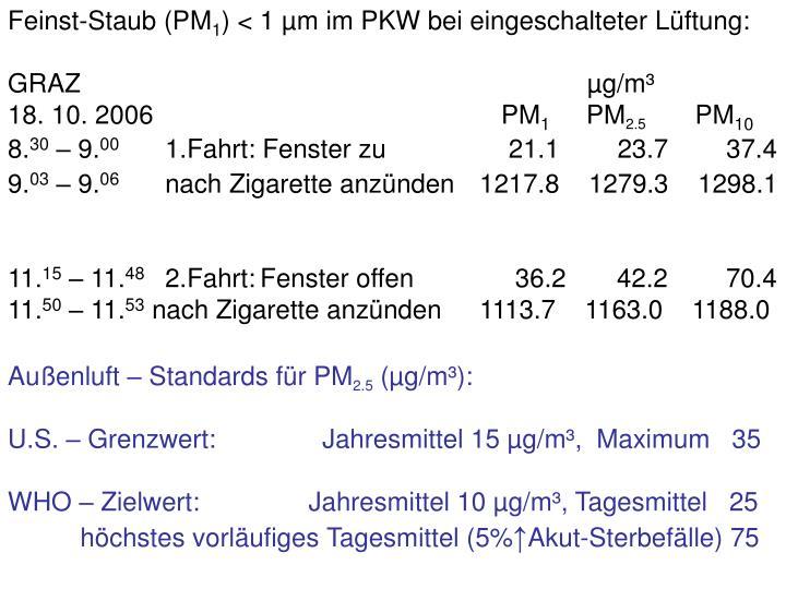 Feinst-Staub (PM