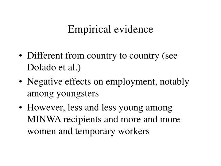 Empirical evidence