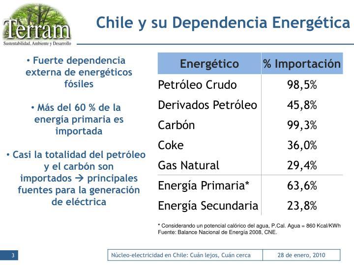 Chile y su Dependencia Energética