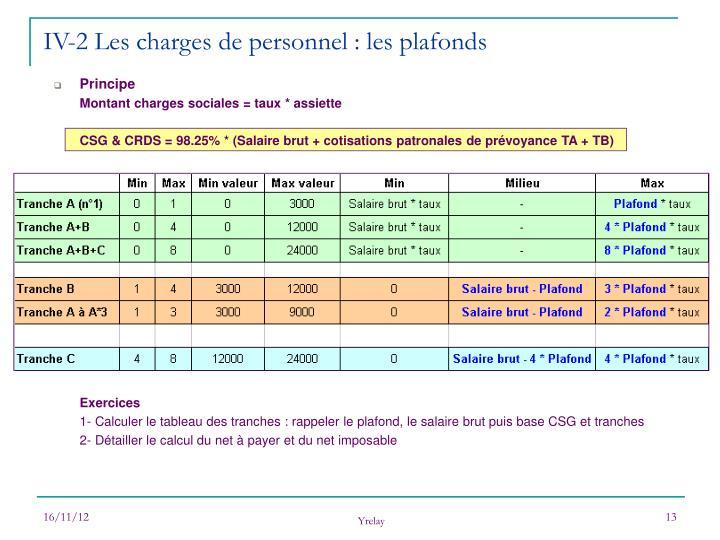 Ppt introduction a la comptabilite powerpoint presentation id 4073299 - Plafond salaire imposable ...