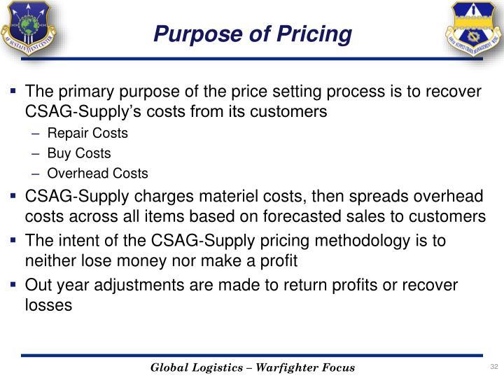 Purpose of Pricing