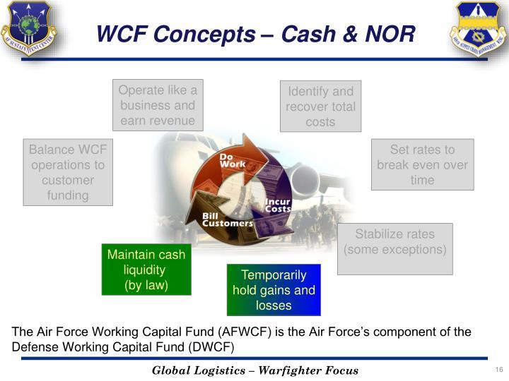 WCF Concepts – Cash & NOR