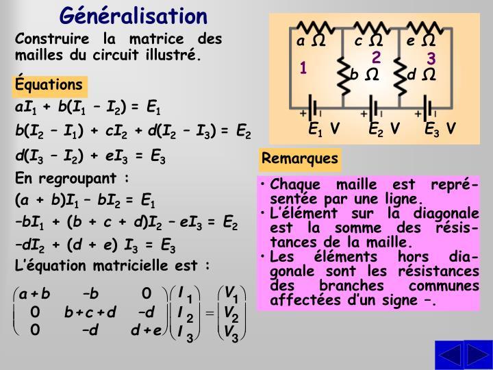 Généralisation