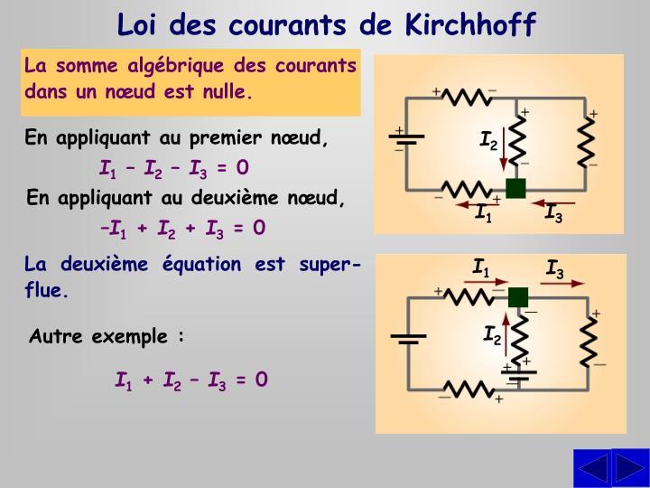 Loi des courants de Kirchhoff