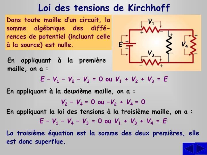 Loi des tensions de Kirchhoff