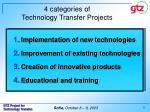 4 categories of technology transfer projects