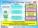 gtz project for technology transfer