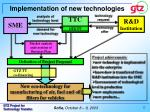 implementation of new technologies