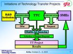 initiations of technology transfer projects