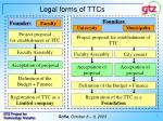 legal forms of ttcs
