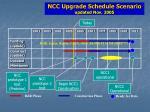 ncc upgrade schedule scenario updated nov 2005
