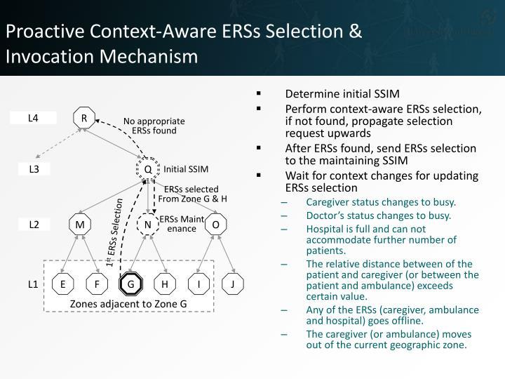 Proactive Context-Aware ERSs Selection &