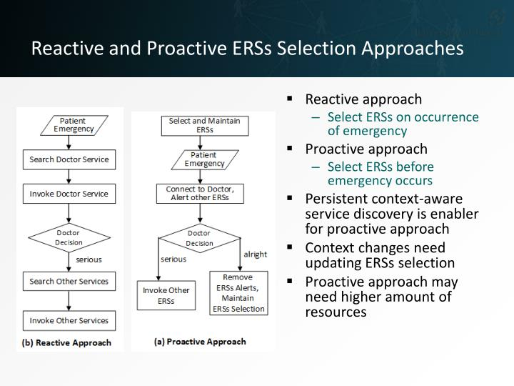 Reactive and Proactive ERSs Selection Approaches