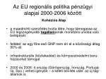 az eu region lis politika p nz gyi alapjai 2000 2006 k z tt1