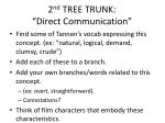 2 nd tree trunk direct communication