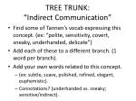 tree trunk indirect communication