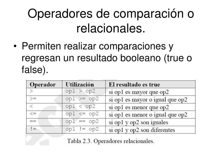 Operadores de comparación o relacionales.