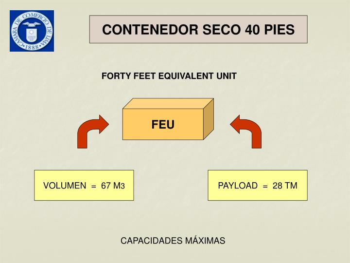CONTENEDOR SECO 40 PIES