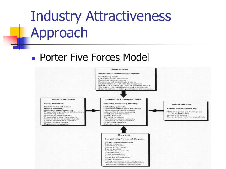 tata chemical industry porter s 5 forces model