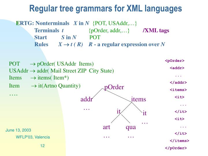 Regular tree grammars for XML languages