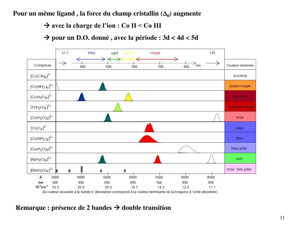 Diagram  Construction Diagramme Dorgel Full Version Hd