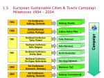 1 5 european sustainable cities towns campaign milestones 1994 2004