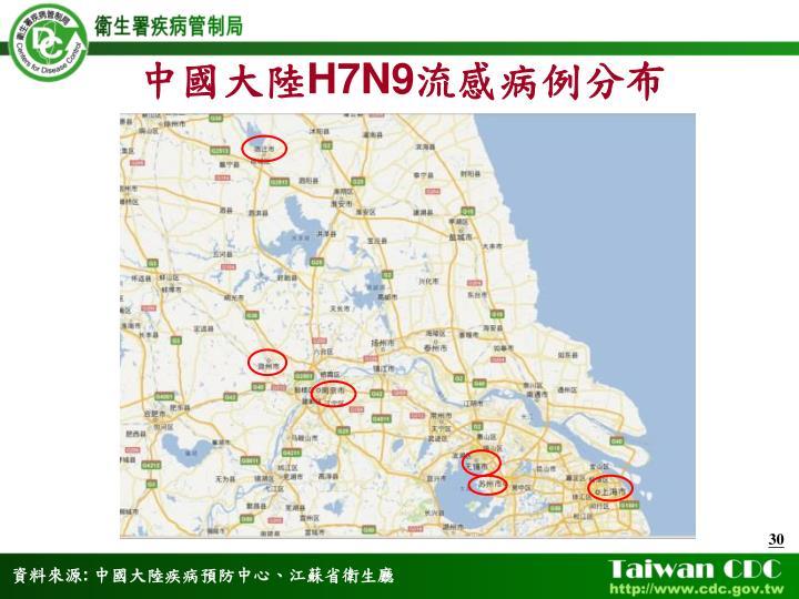 中國大陸H