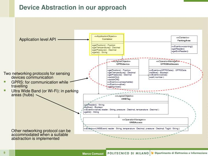 Device Abstraction in our approach