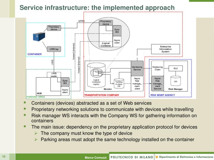 Service infrastructure: the implemented approach