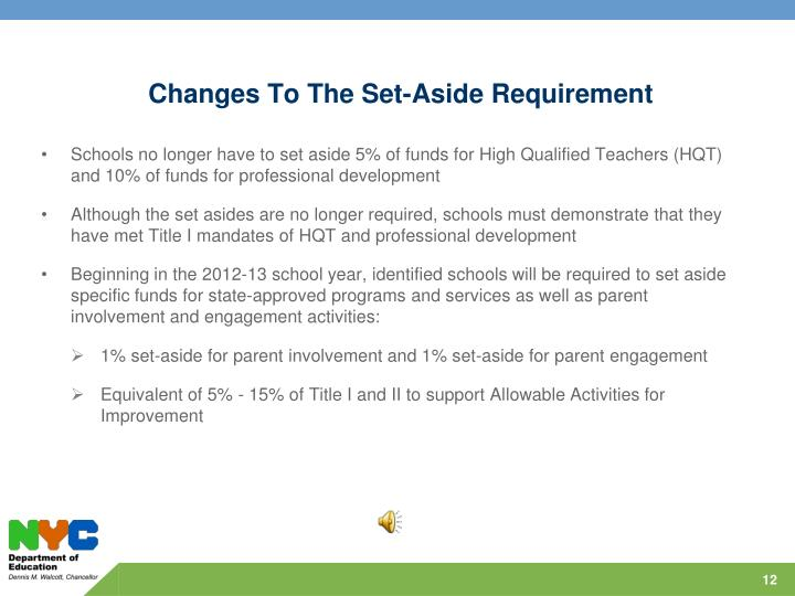Changes To The Set-Aside Requirement