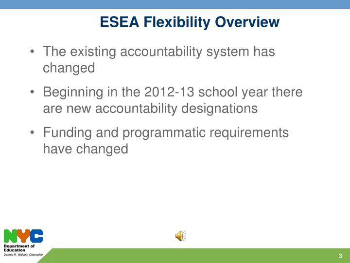 Esea flexibility overview