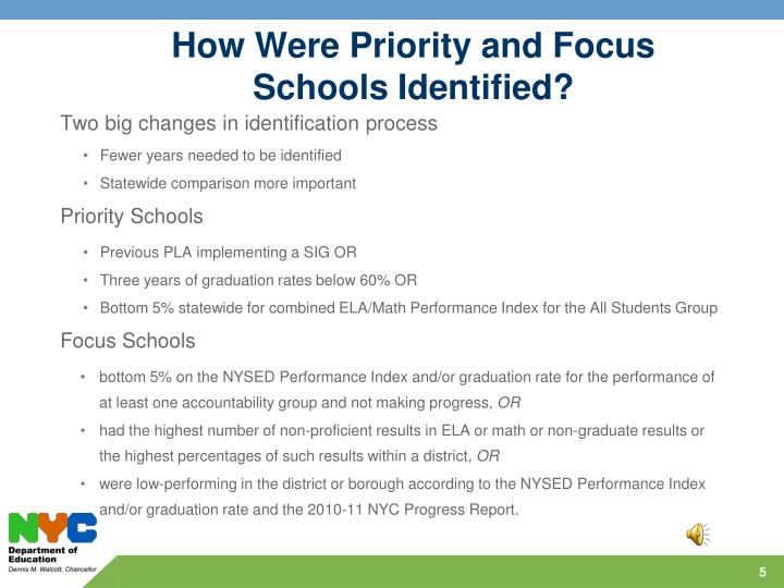 How Were Priority and Focus Schools Identified?