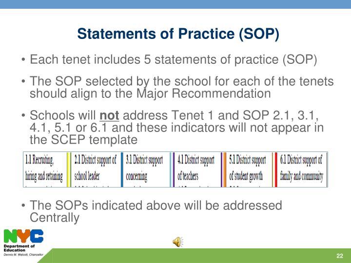 Each tenet includes 5 statements of practice (SOP)