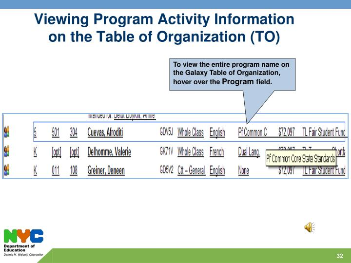 Viewing Program Activity Information