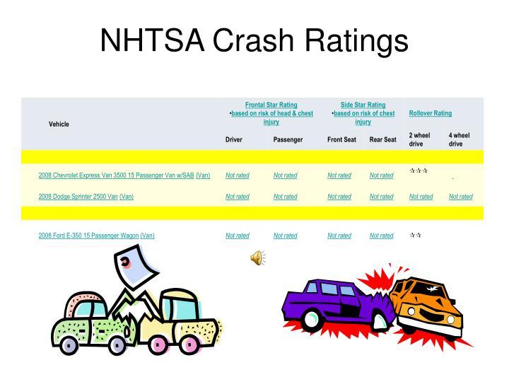 NHTSA Crash Ratings