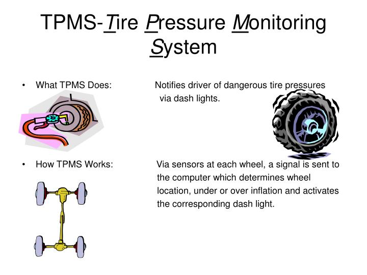 TPMS-