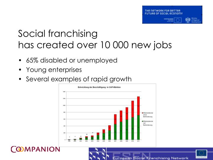 Social franchising has created over 10 000 new jobs
