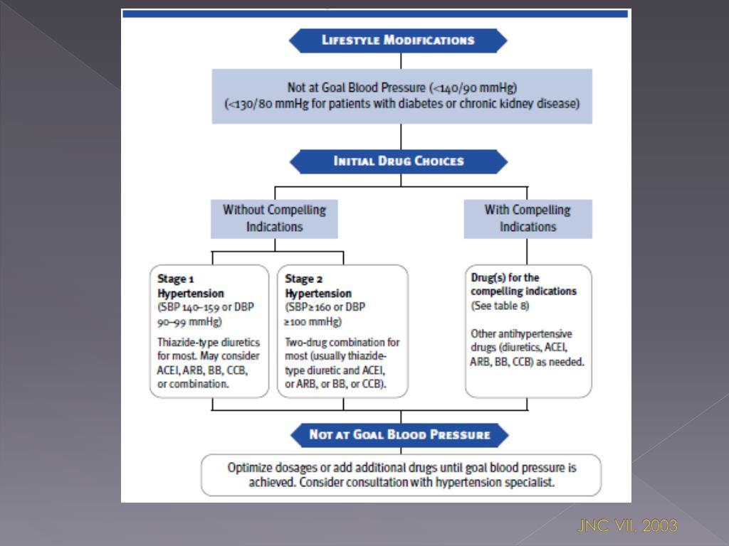 PPT - Hipertensión Arterial Esencial PowerPoint..