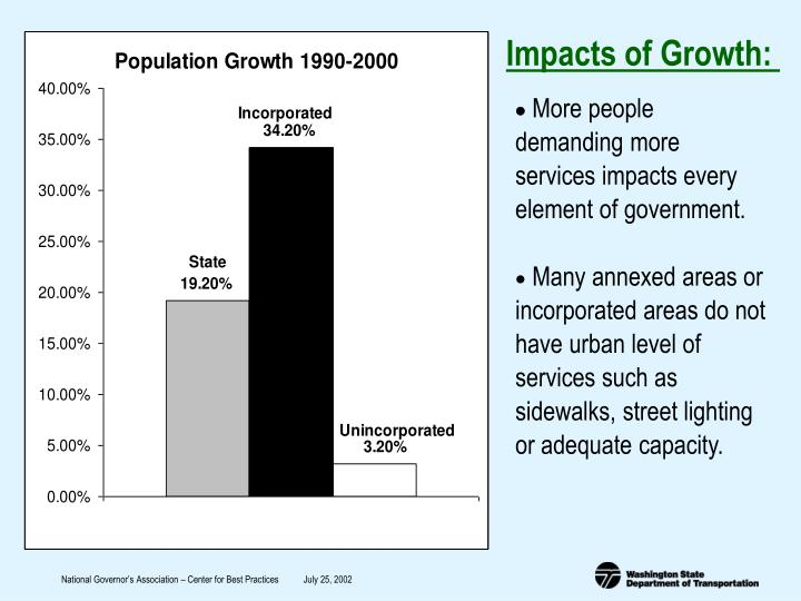 Impacts of Growth: