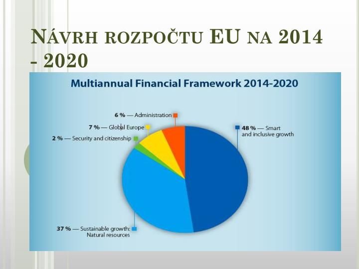 N vrh rozpo tu eu na 2014 2020