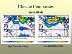 climate composites