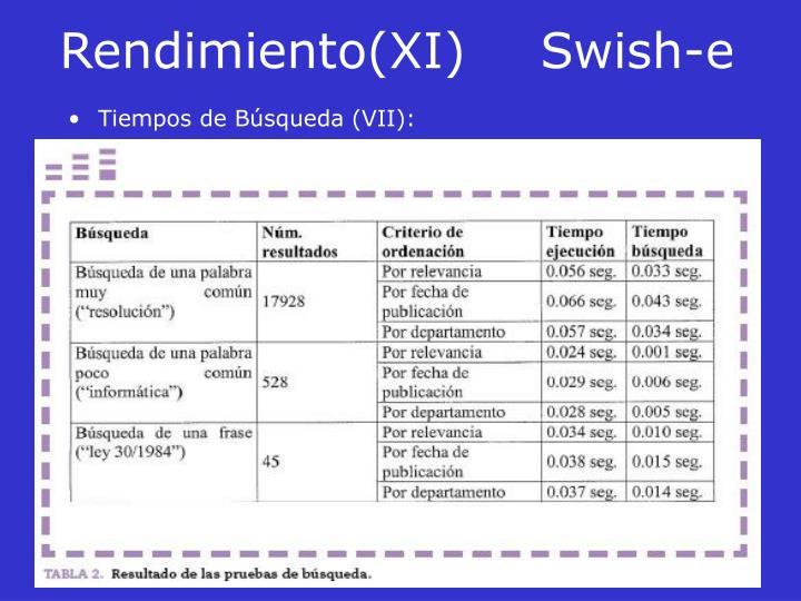 Rendimiento(XI)Swish-e