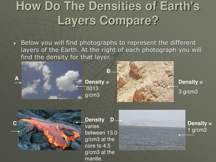 How do the densities of earth s layers compare1