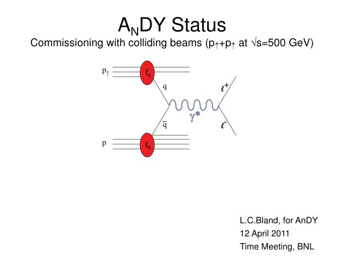 a n dy status commissioning with colliding beams p p at s 500 gev n.