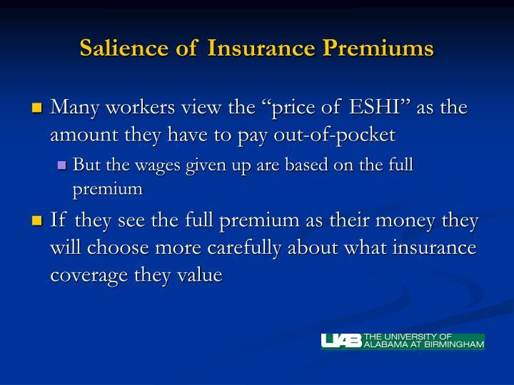Salience of Insurance Premiums