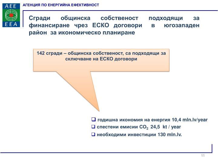 Сгради общинска собственост подходящи за финансиране чрез ЕСКО договори