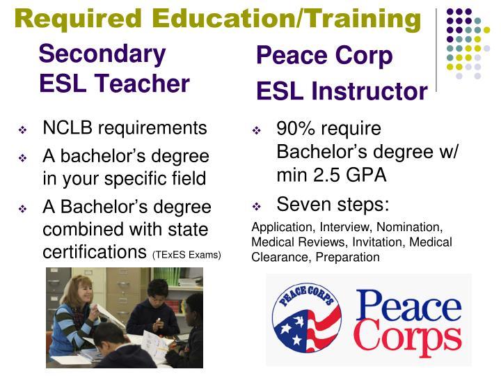 Secondary esl teacher