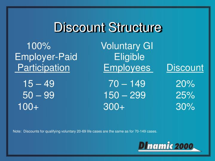 Discount Structure