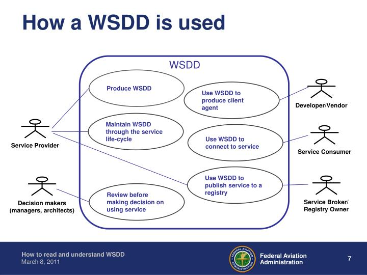 How A WSDD Is Used
