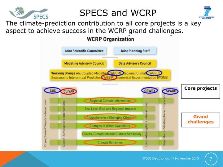 SPECS and WCRP